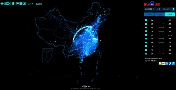 People on the Move: Visualizing Human Migrations